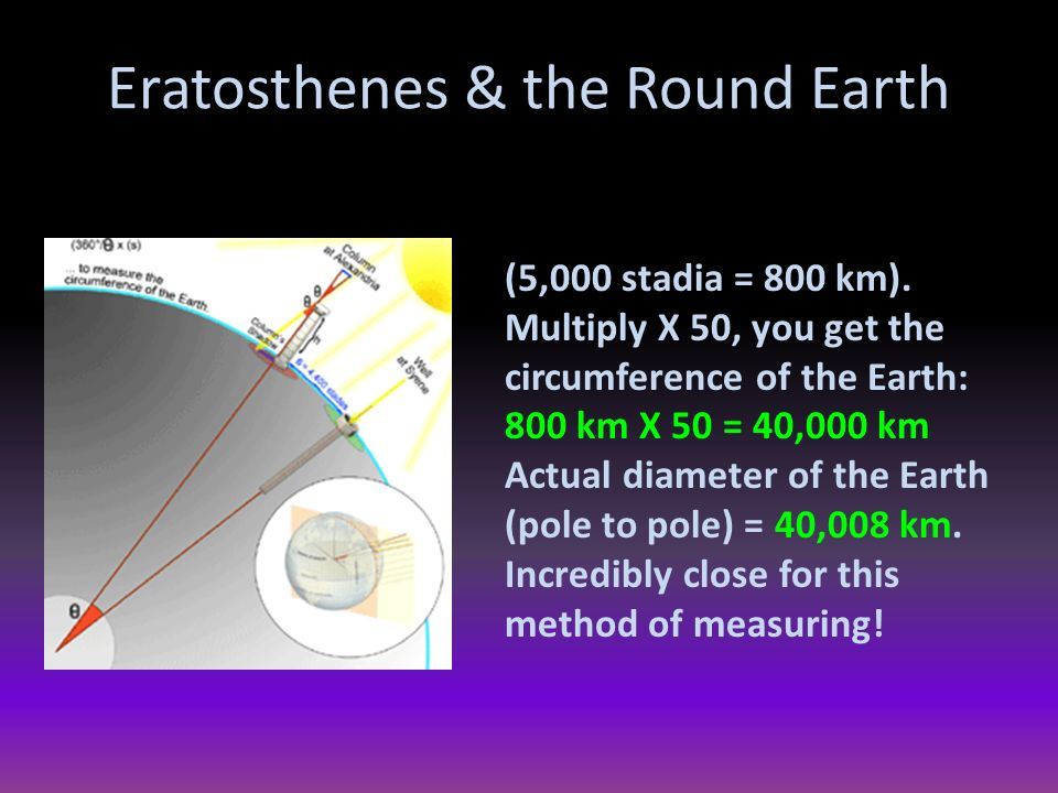 Inside the Earth Earth's Shape, Size and Internal Structure. - ppt ...