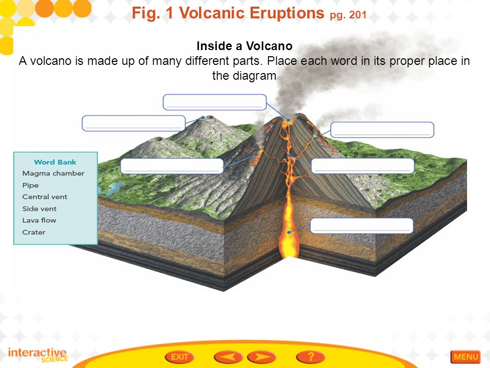 Table of contents essential question how does a volcano erupt what 1 volcanic eruptions pg 201 inside a volcano a volcano is made up ccuart Images