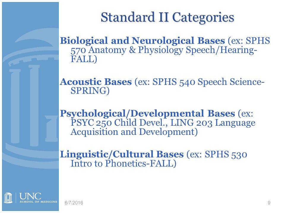 Niedlich Anatomy & Physiology For Speech Language And Hearing 5th ...
