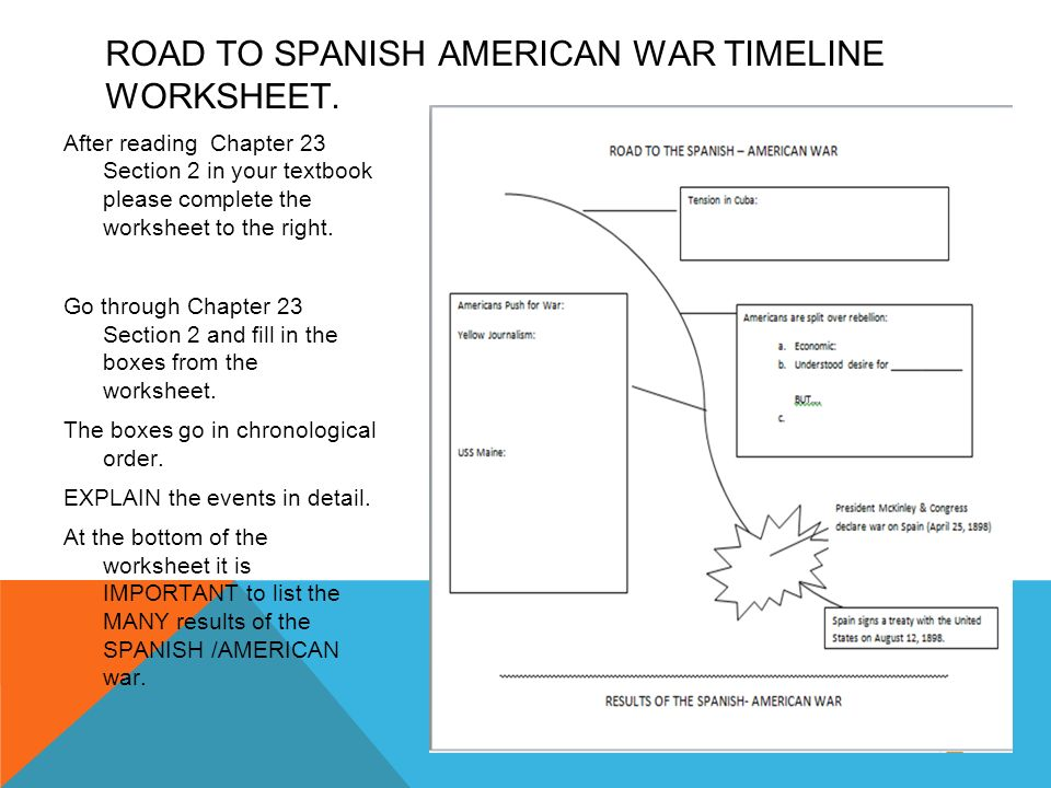 CHAPTER 23 BECOMING A WORLD POWER SECTIONS 1 2 AND ppt download – Spanish American War Worksheet