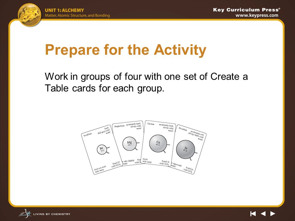 43 prepare for the activity work in groups of four with one set of create a table cards for each group - Living Periodic Table Activity