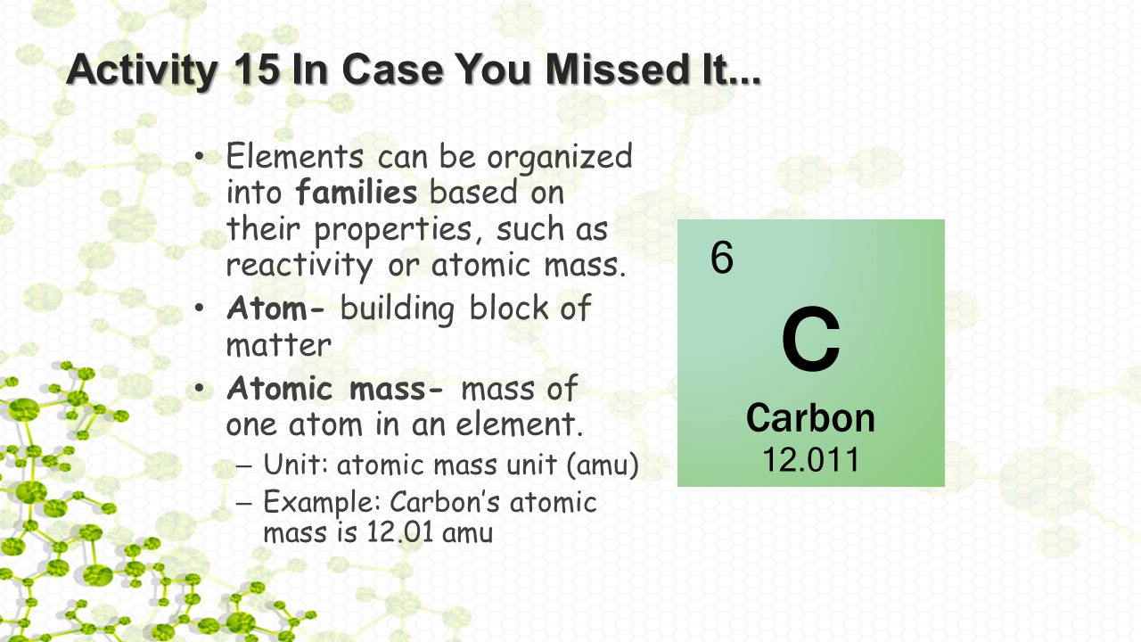 Activity 16 elements and the periodic table warm up what are the 5 activity gamestrikefo Image collections