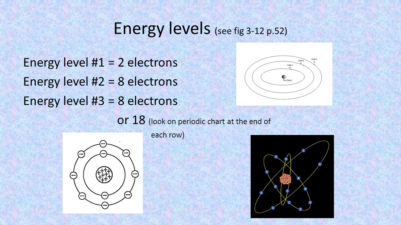 Energy levels (see fig 3-12 p.52) Energy level #1 = 2 electrons Energy level #2 = 8 electrons Energy level #3 = 8 electrons or 18 (look on periodic chart at the end of each row)