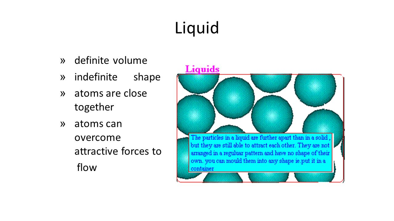 Liquid » definite volume » indefinite shape » atoms are close together » atoms can overcome attractive forces to flow