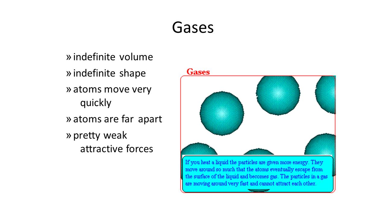 Gases » indefinite volume » indefinite shape » atoms move very quickly » atoms are far apart » pretty weak attractive forces