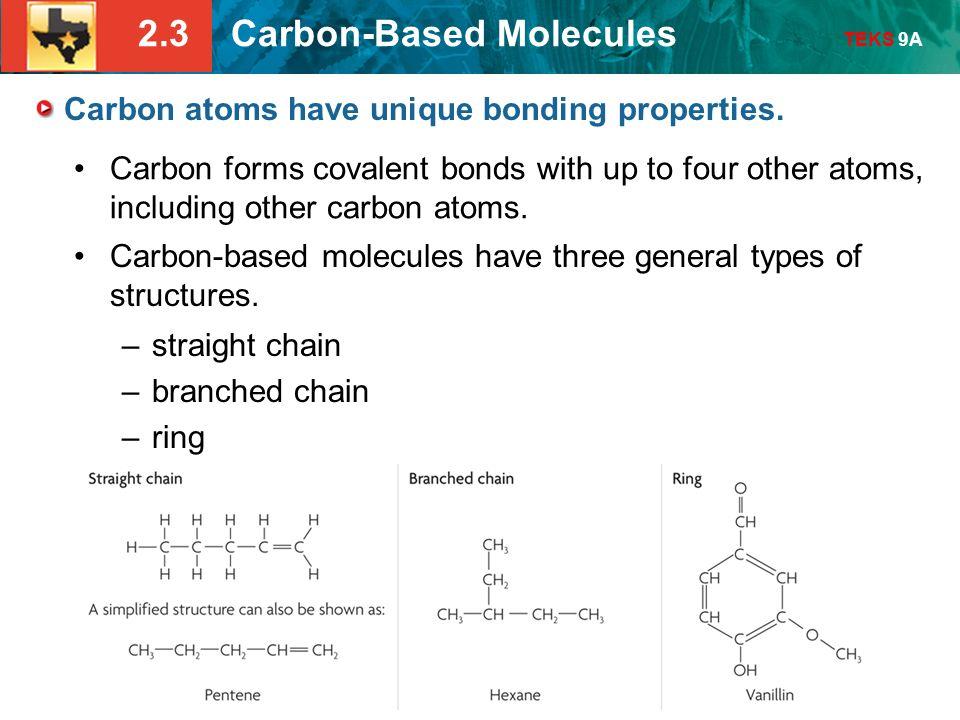 Notes: Chapter 2.3 Carbon Compounds. Chemistry of Carbon 1.Carbon ...