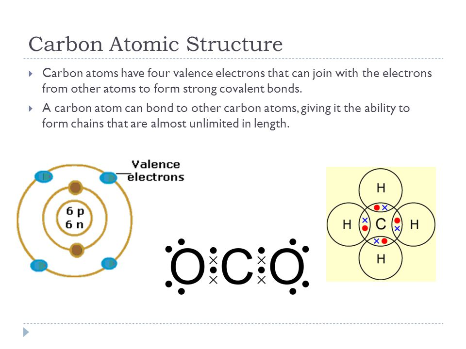 Carbon Compounds / Organic Chemistry Fall Carbon Atomic Structure ...