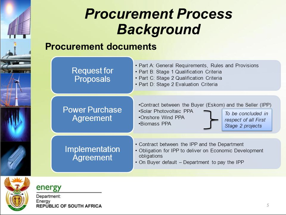 Small projects ipp procurement programme first stage 2 bid 5 procurement platinumwayz