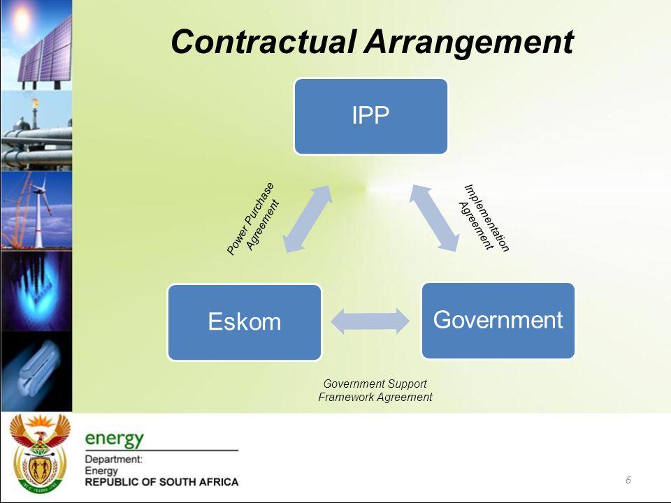 Small projects ipp procurement programme first stage 2 bid 6 6 contractual arrangement ippgovernmenteskom government support framework agreement implementation agreement power purchase agreement platinumwayz