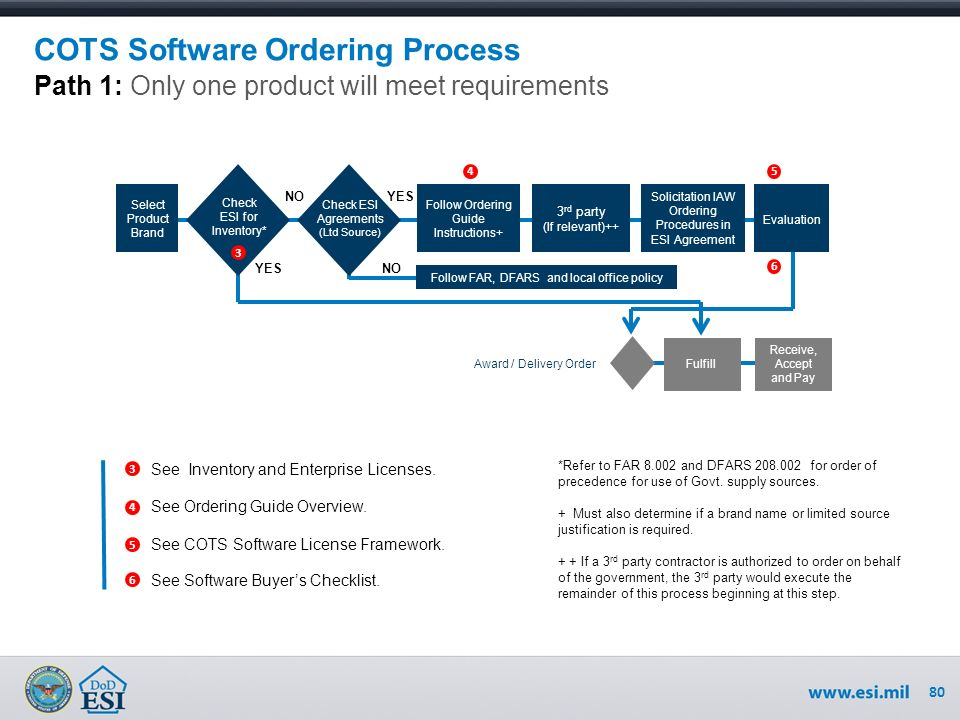 Cots software licensing software license negotiations overview ppt see inventory and enterprise licenses see ordering guide overview platinumwayz
