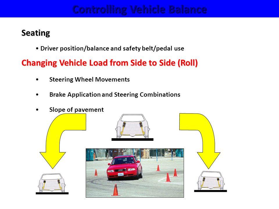Vehicle Balance, Traction Loss, Roadway and Vehicle Technology ...