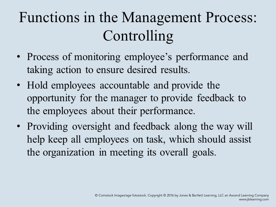 Functions in the Management Process: Controlling Process of monitoring employee's performance and taking action to ensure desired results.
