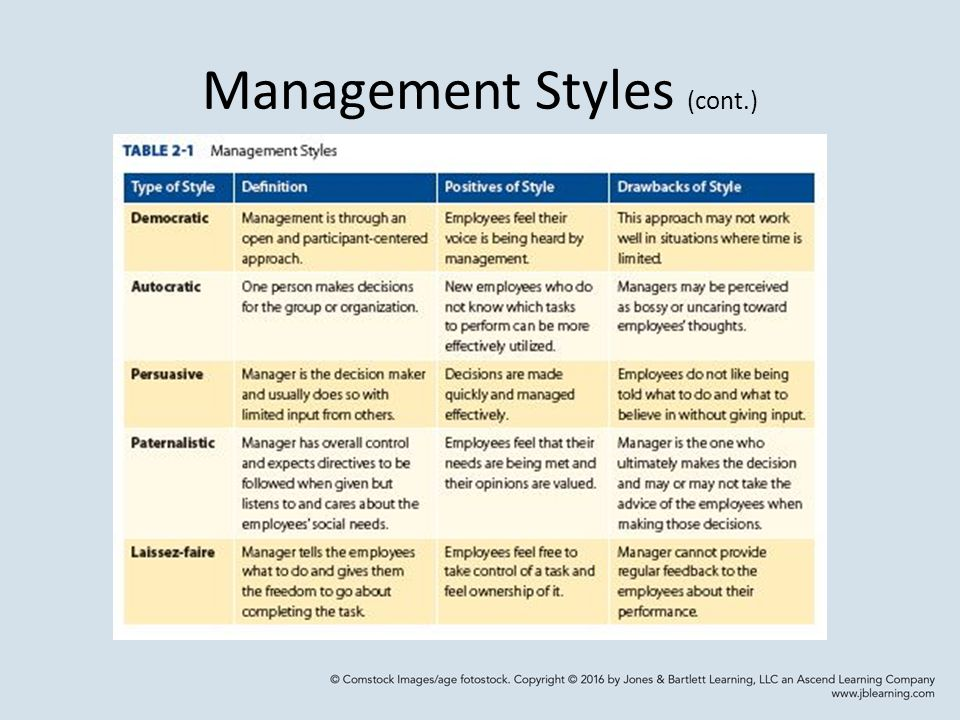 Management Styles (cont.)