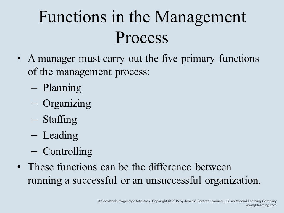 Functions in the Management Process A manager must carry out the five primary functions of the management process: – Planning – Organizing – Staffing – Leading – Controlling These functions can be the difference between running a successful or an unsuccessful organization.