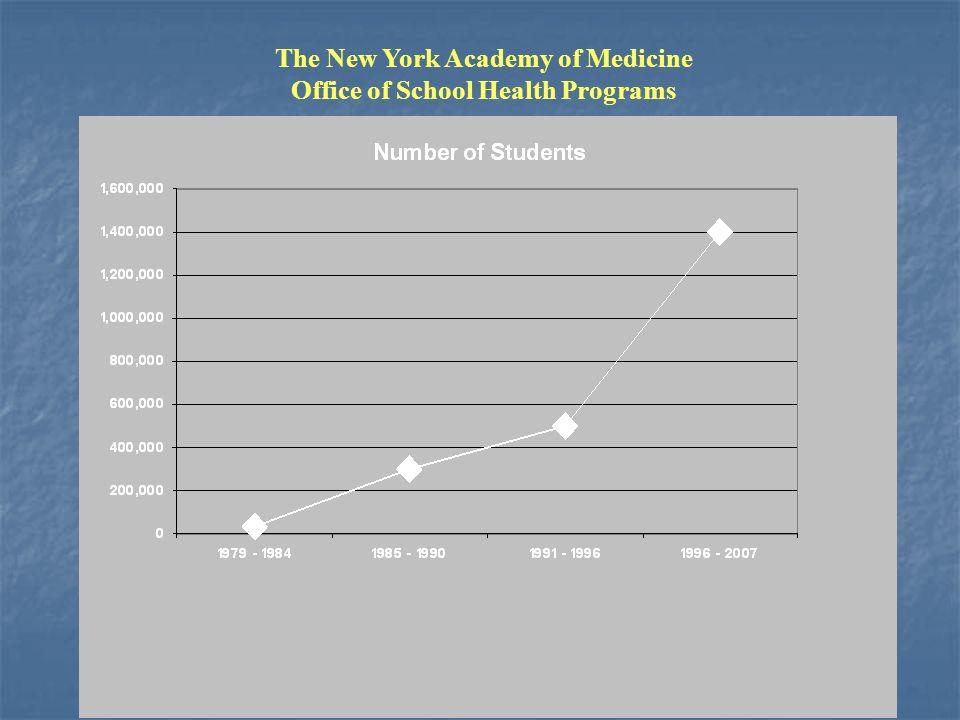 The New York Academy of Medicine Office of School Health Programs