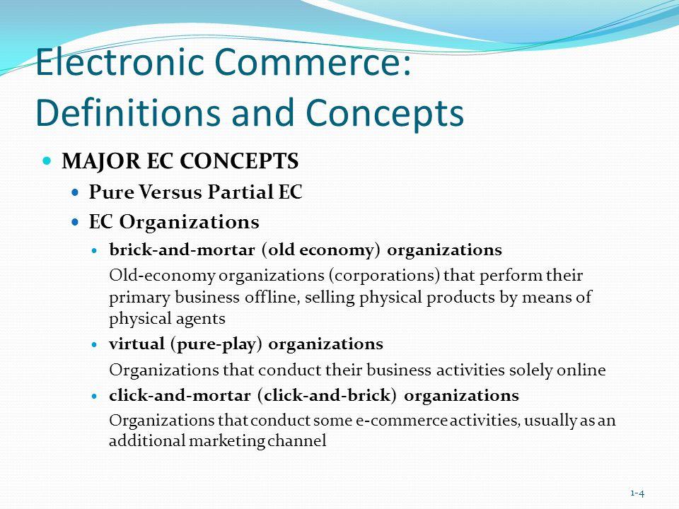 Electronic Commerce: Definitions and Concepts MAJOR EC CONCEPTS Pure Versus Partial EC EC Organizations brick-and-mortar (old economy) organizations O