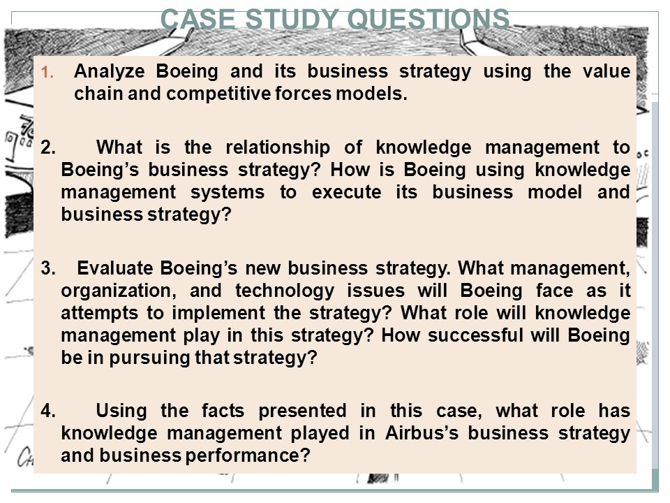 business strategy of boeing
