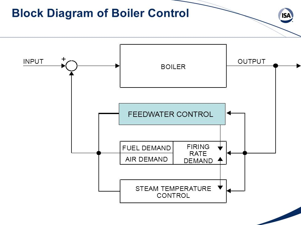Block Diagram Boiler Wiring Diagram Manual