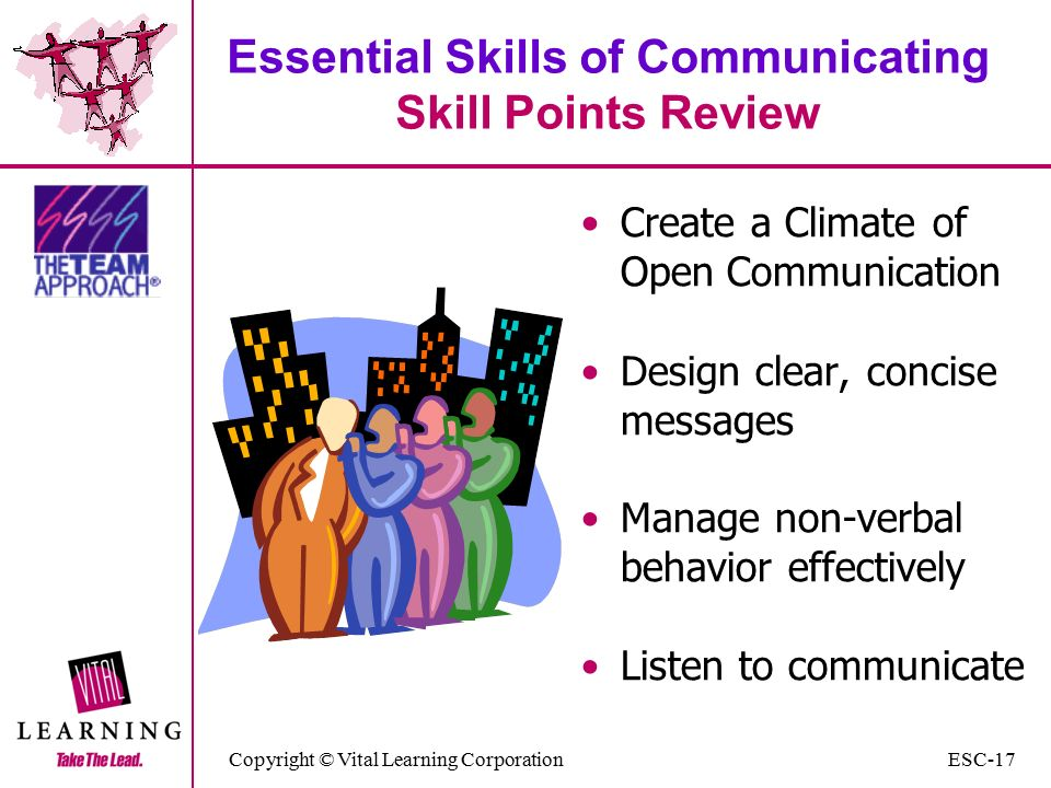 Copyright © Vital Learning Corporation Essential Skills of Communicating Skill Points Review Create a Climate of Open Communication Design clear, concise messages Manage non-verbal behavior effectively Listen to communicate ESC-17
