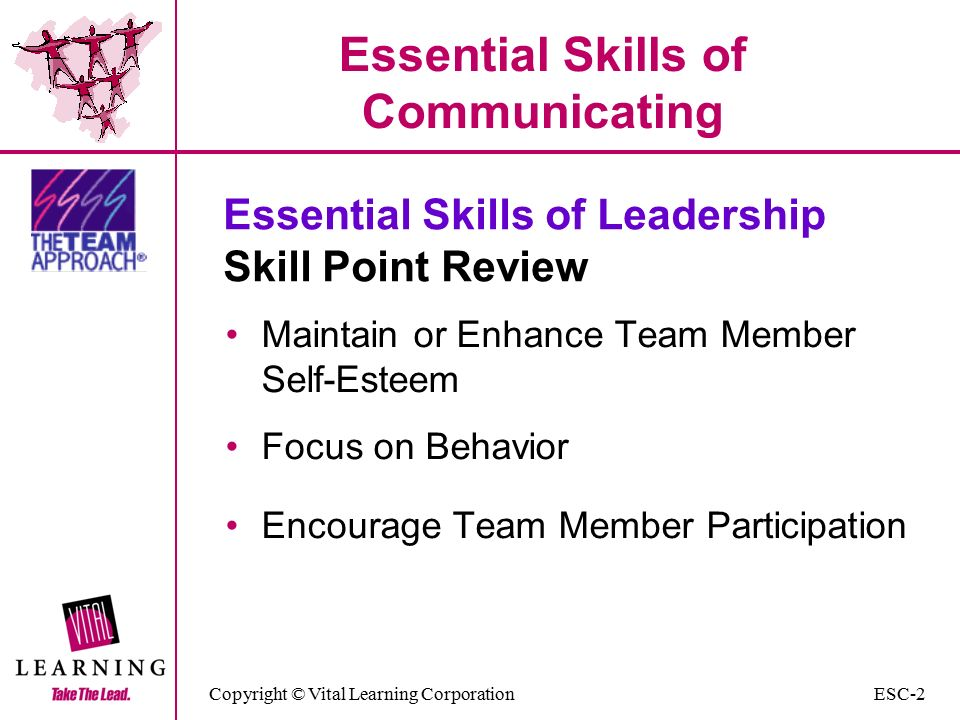 Copyright © Vital Learning Corporation Essential Skills of Communicating Maintain or Enhance Team Member Self-Esteem Focus on Behavior Encourage Team Member Participation ESC-2 Essential Skills of Leadership Skill Point Review
