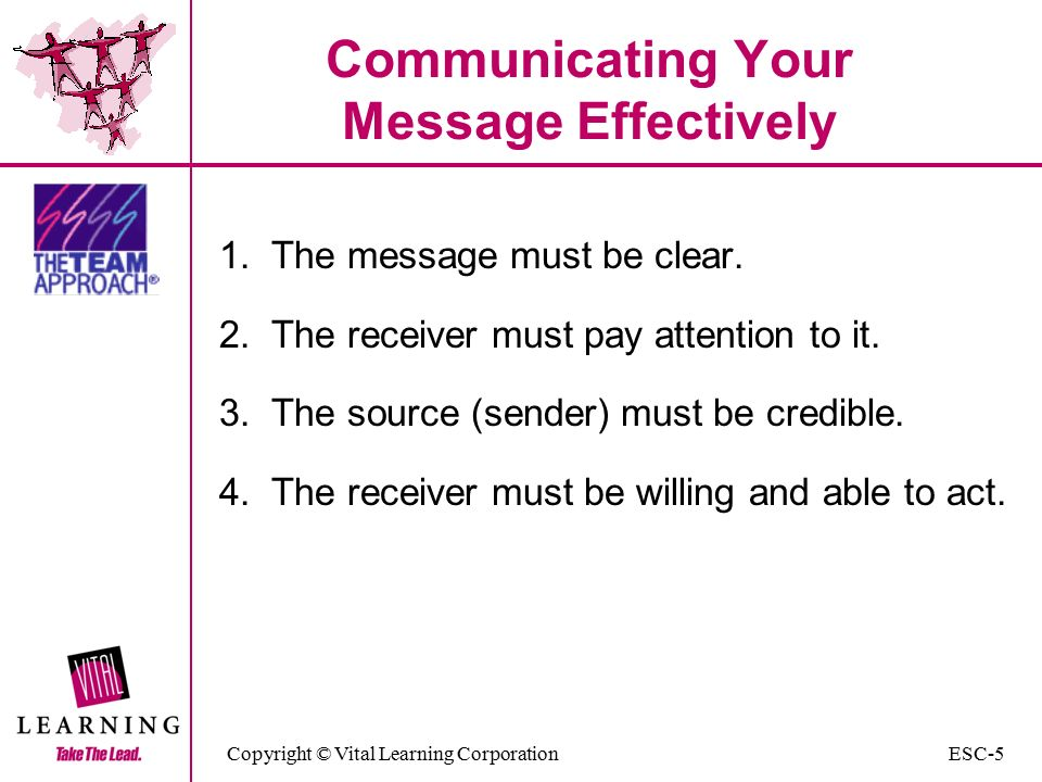 Copyright © Vital Learning Corporation Communicating Your Message Effectively 1.
