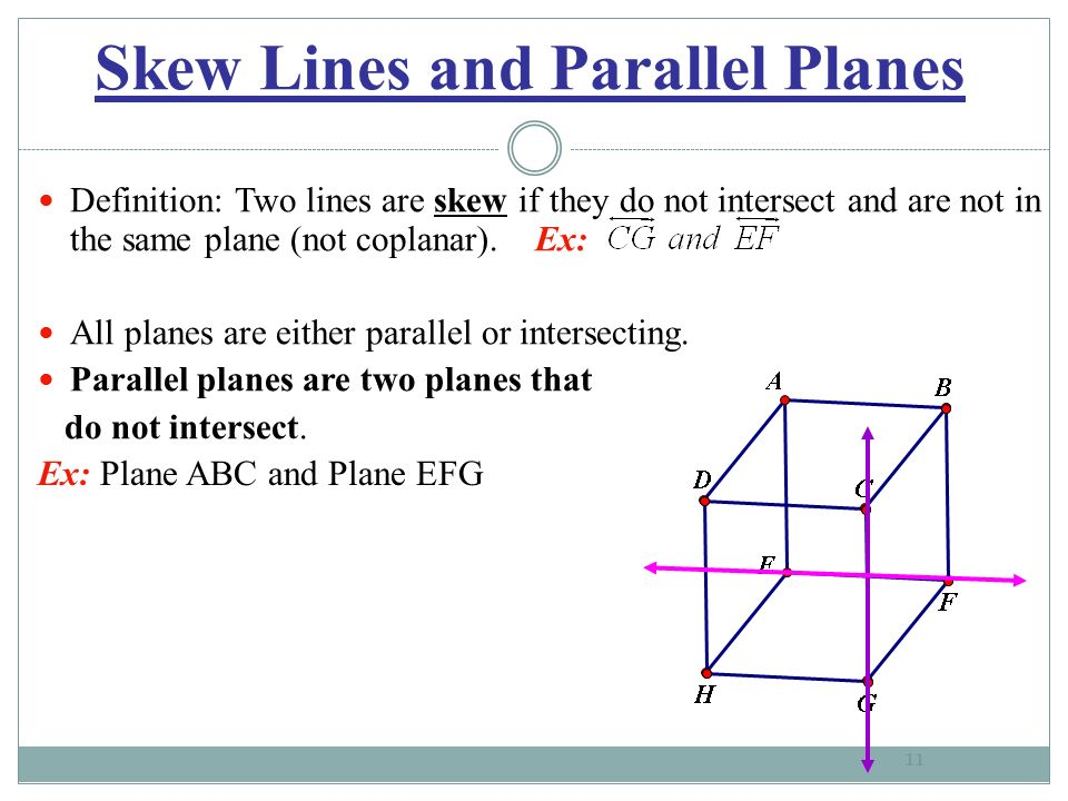 parallel planes definition. 11 skew lines and parallel planes definition: two are if they do not definition e