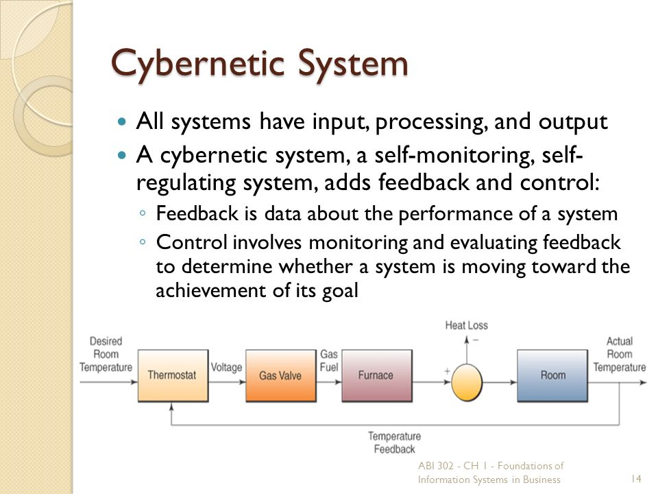 Cybernetic System All systems have input, processing, and output A cybernetic system, a self-monitoring, self- regulating system, adds feedback and control: ◦ Feedback is data about the performance of a system ◦ Control involves monitoring and evaluating feedback to determine whether a system is moving toward the achievement of its goal 14 ABI 302 - CH 1 - Foundations of Information Systems in Business