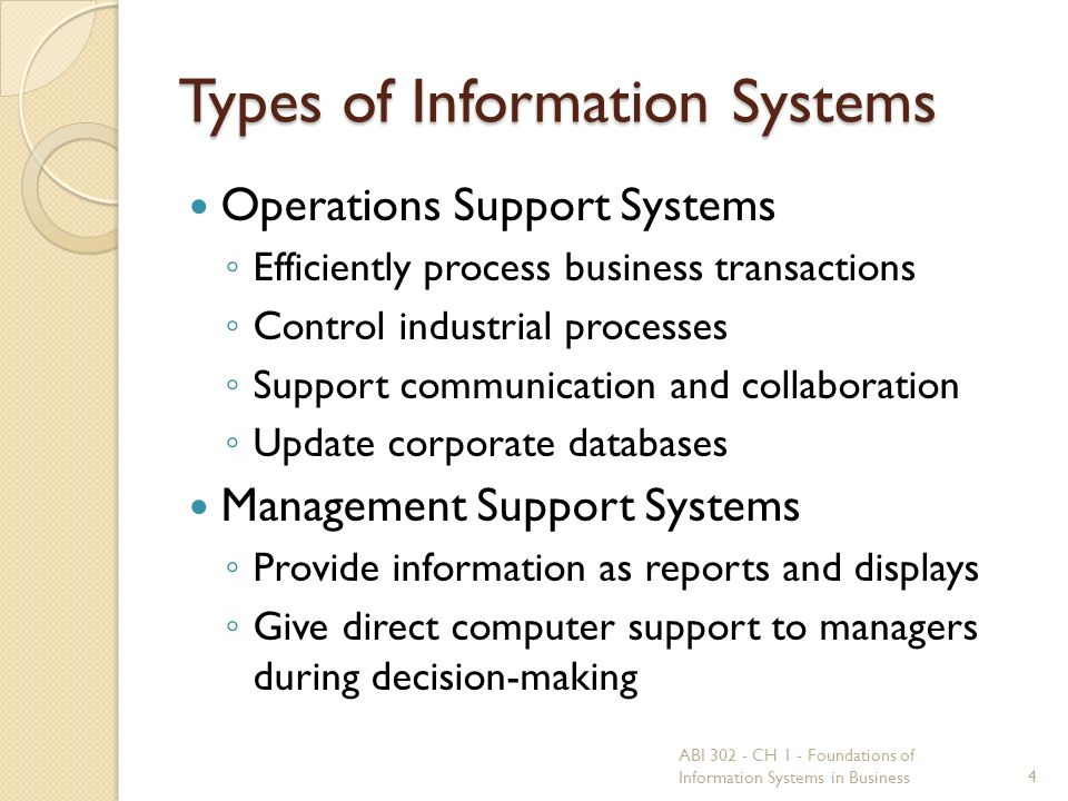 Types of Information Systems Operations Support Systems ◦ Efficiently process business transactions ◦ Control industrial processes ◦ Support communication and collaboration ◦ Update corporate databases Management Support Systems ◦ Provide information as reports and displays ◦ Give direct computer support to managers during decision-making 4 ABI 302 - CH 1 - Foundations of Information Systems in Business