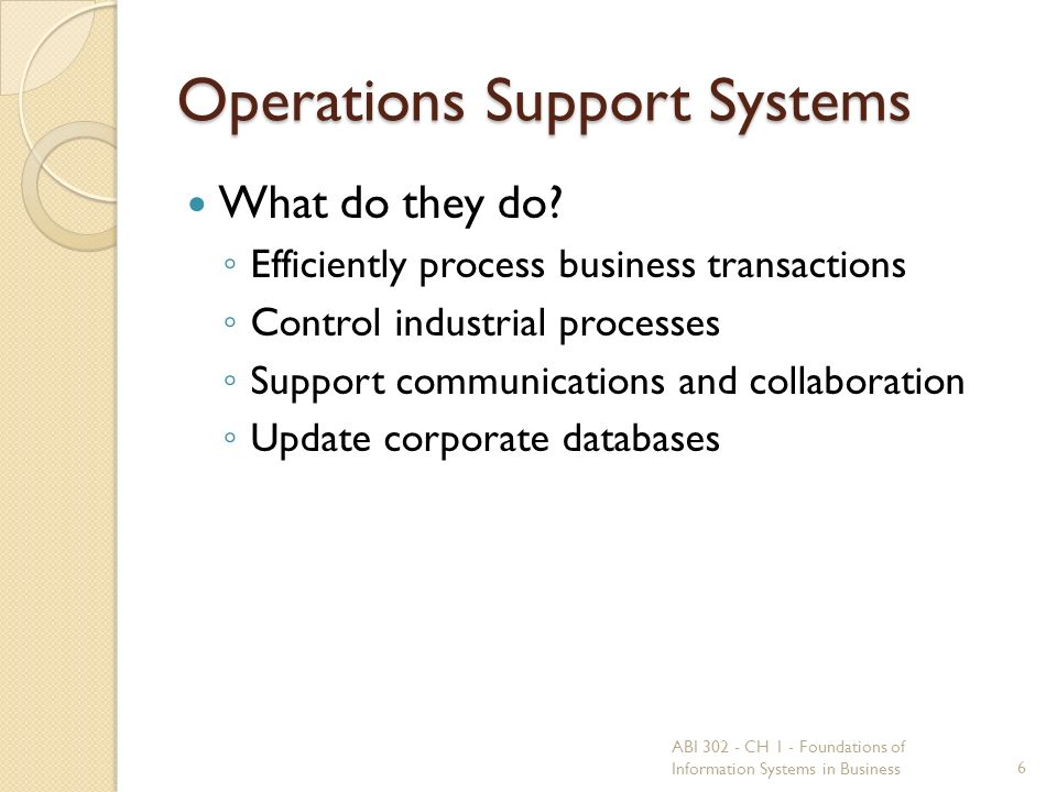 Components of an IS 17 ABI 302 - CH 1 - Foundations of Information Systems in Business