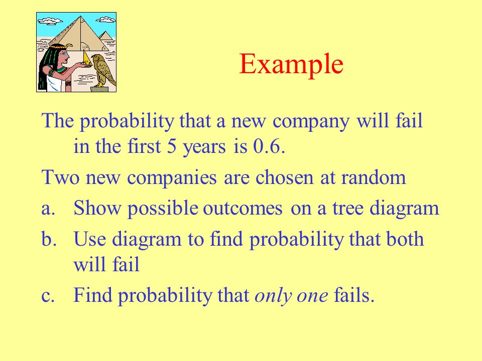 Probability tree diagrams can be used to show the outcomes of two 3 example ccuart Choice Image
