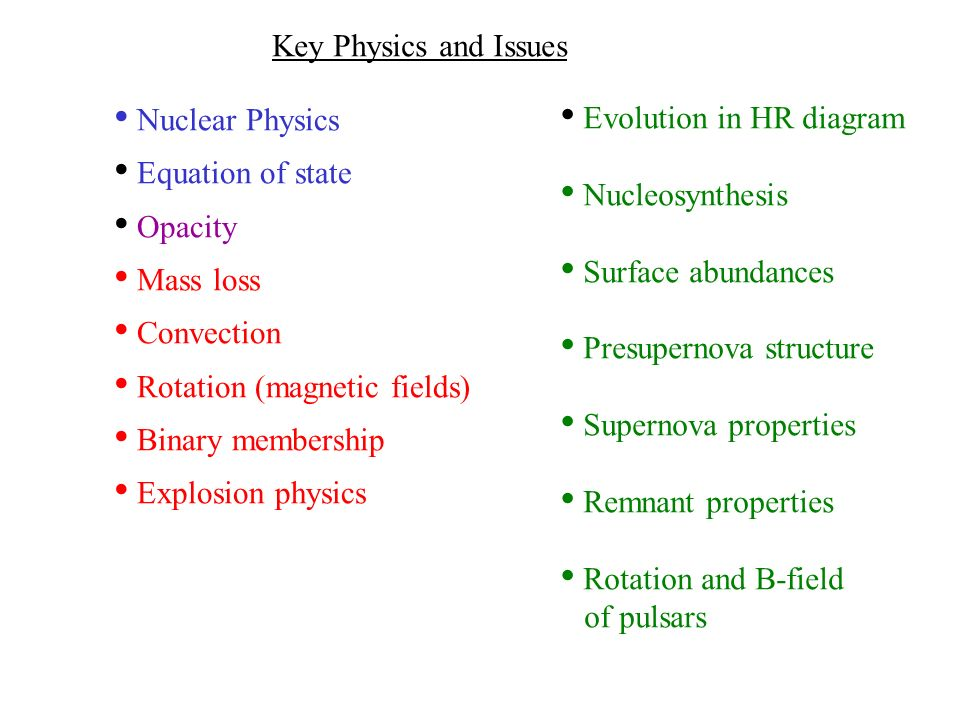 Lecture 7 evolution of massive stars on the main sequence and during 2 key physics ccuart Choice Image