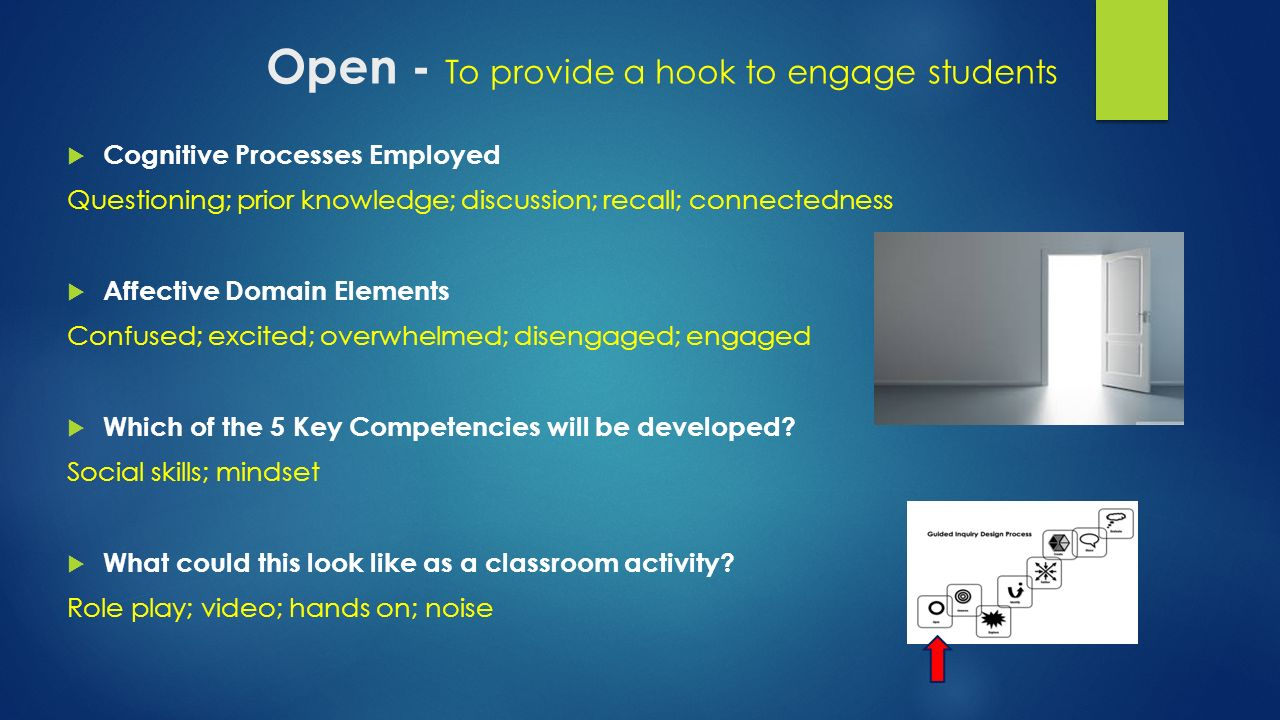 Open - To provide a hook to engage students  Cognitive Processes Employed Questioning; prior knowledge; discussion; recall; connectedness  Affective Domain Elements Confused; excited; overwhelmed; disengaged; engaged  Which of the 5 Key Competencies will be developed.