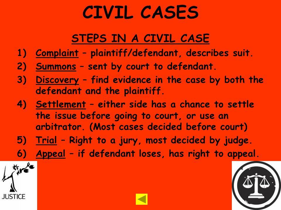 CIVIL CASES STEPS IN A CIVIL CASE 1)Complaint – plaintiff/defendant, describes suit.