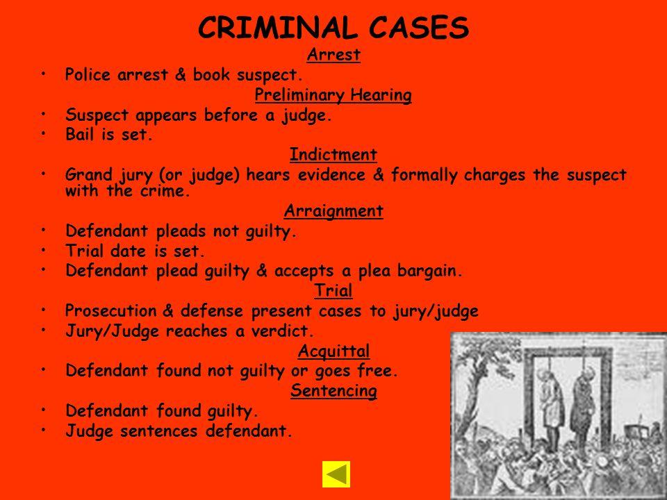 CRIMINAL CASES Arrest Police arrest & book suspect.