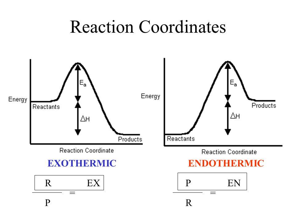Reaction Coordinates EXOTHERMICENDOTHERMIC R P = EXP R = EN