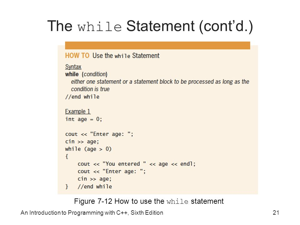 An Introduction to Programming with C++, Sixth Edition21 The while Statement (cont'd.) Figure 7-12 How to use the while statement