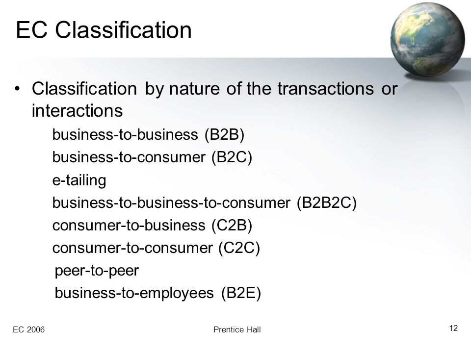 EC 2006Prentice Hall 12 EC Classification Classification by nature of the transactions or interactions business-to-business (B2B) business-to-consumer (B2C) e-tailing business-to-business-to-consumer (B2B2C) consumer-to-business (C2B) consumer-to-consumer (C2C) peer-to-peer business-to-employees (B2E)