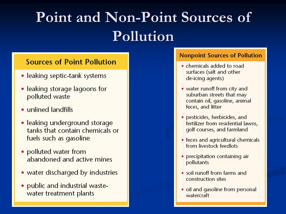 Point and Non-Point Sources of Pollution