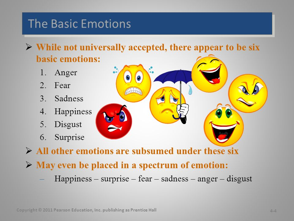 The Basic Emotions  While not universally accepted, there appear to be six basic emotions: 1.Anger 2.Fear 3.Sadness 4.Happiness 5.Disgust 6.Surprise  All other emotions are subsumed under these six  May even be placed in a spectrum of emotion: –Happiness – surprise – fear – sadness – anger – disgust Copyright © 2011 Pearson Education, Inc.