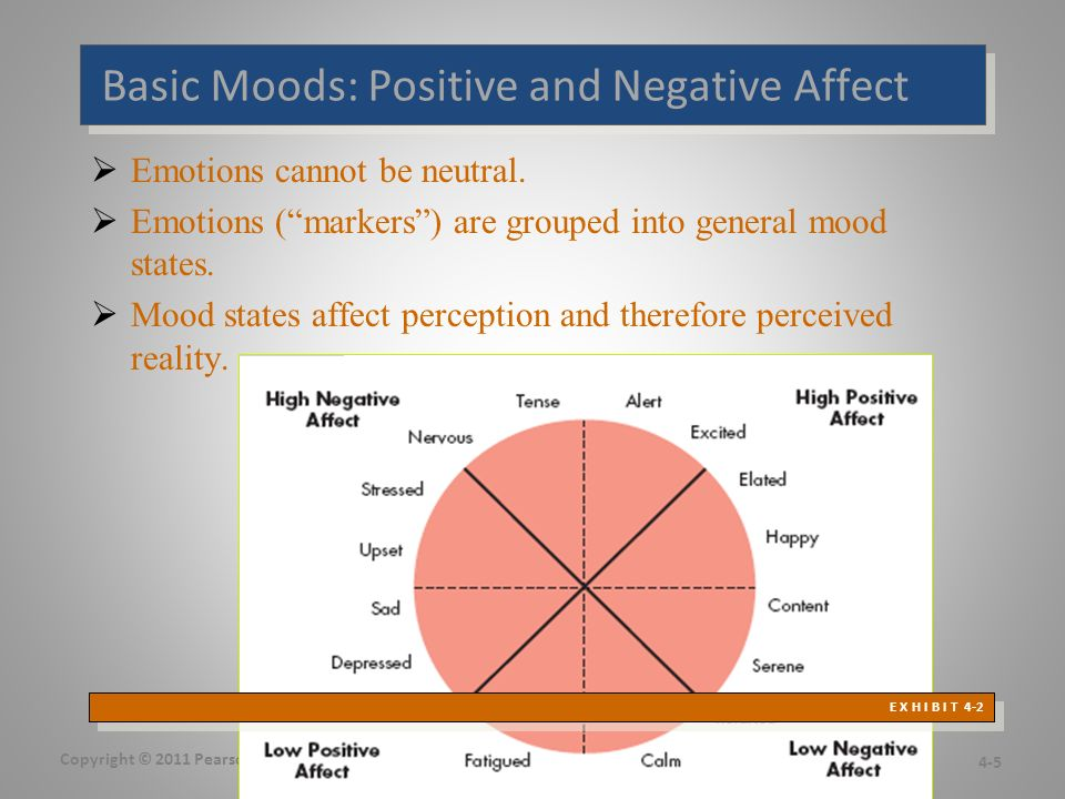 Basic Moods: Positive and Negative Affect  Emotions cannot be neutral.