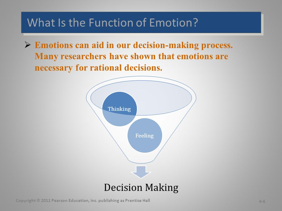 What Is the Function of Emotion. Copyright © 2011 Pearson Education, Inc.