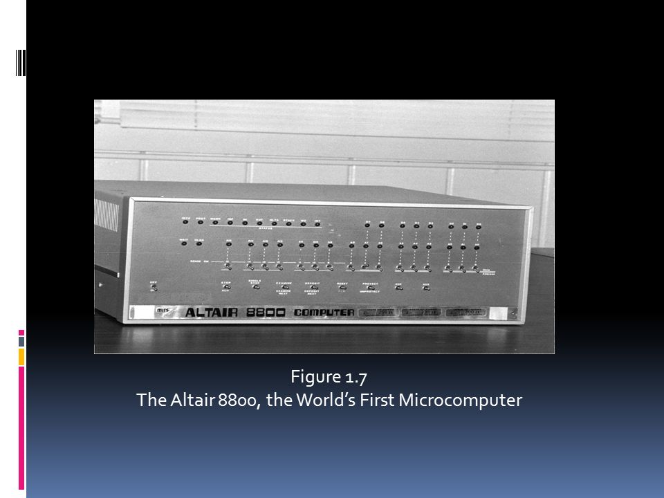Figure 1.7 The Altair 8800, the World's First Microcomputer