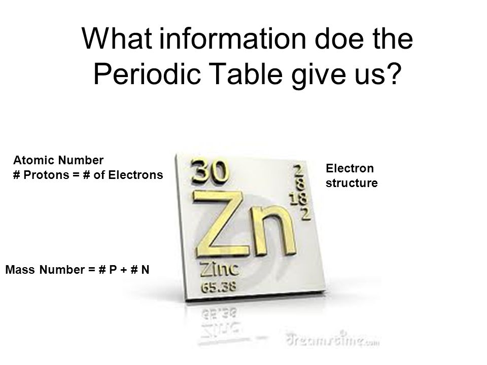 Unit one notes 1 unit one two classes of elements periodic table what information doe the periodic table give us urtaz Choice Image