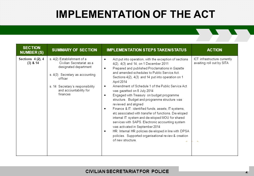 CIVILIAN SECRETARIAT FOR POLICE2 IMPLEMENTATION OF THE ACT SECTION NUMBER (S) SUMMARY OF SECTIONIMPLEMENTATION STEPS TAKEN/STATUSACTION Sections 4 (2), 4 (3) & 14 s.