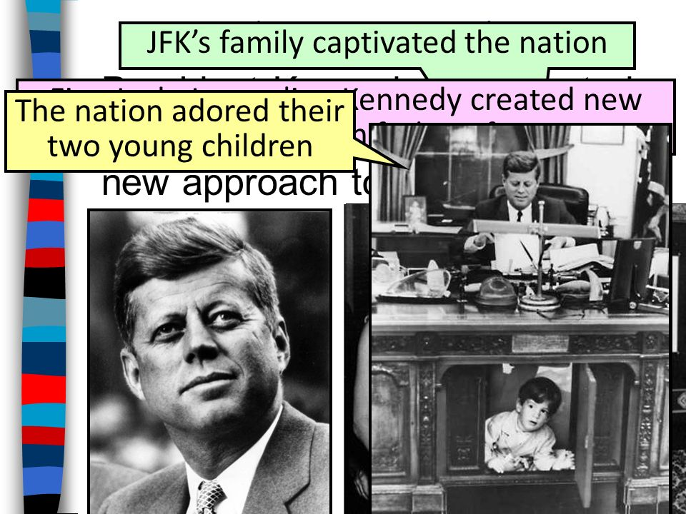 The New Frontier ■President Kennedy represented youth, charisma, hope, & a new approach to government JFK's family captivated the nation First Lady Jacqueline Kennedy created new standards of American fashion for women The nation adored their two young children