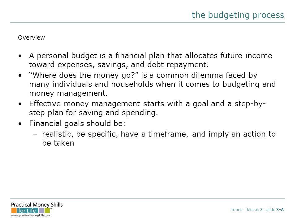 personal budget management