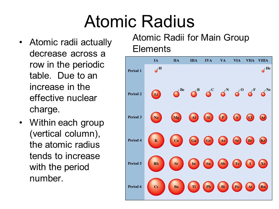 8 atomic - Down Each Group Of The Periodic Table Atomic Radius
