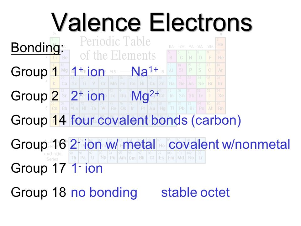 Periodic Table the periodic table group 16 : Periodic Trends. Atomic Size (Radius) As you go down in a group on ...