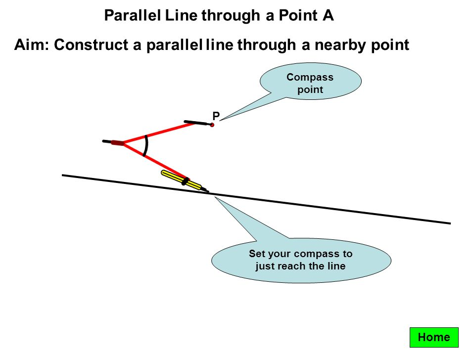 Pictures of parallel lines at home.