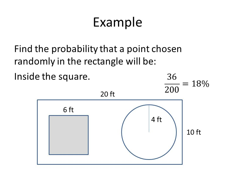 Point Geometry Example